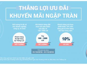 Từ 1/10/2018, Ưu đãi chưa từng có cho Khách hàng thân thiết tại Nón bảo hiểm Thắng Lợi
